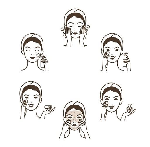 Koreansk hudpleierutine